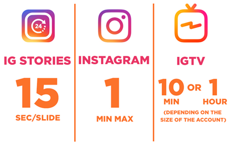IGTV allows social media Influencers, content createors, vloggers etc. to upload much longer videos than stories and regular Instagram videos.